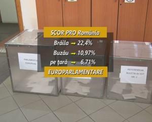 TOPUL PARTIDELOR LOCALE, PE ȚARĂ. PRO ROMÂNIA, CEA MAI BUNĂ CLASARE