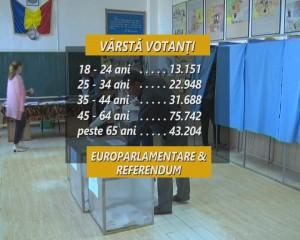 varsta alegeri