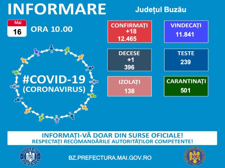 Află aici rata de infectare COVID din localitatea ta! Lista oficială!