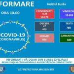 CREȘTE NUMĂRUL DECESELOR ! Medie de 150 de îmbolnăviri COVID/zi